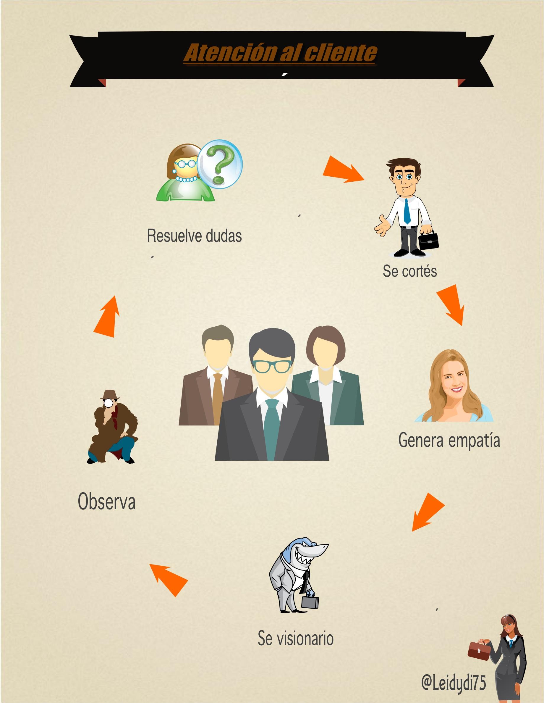 infografia-atencion-cliente