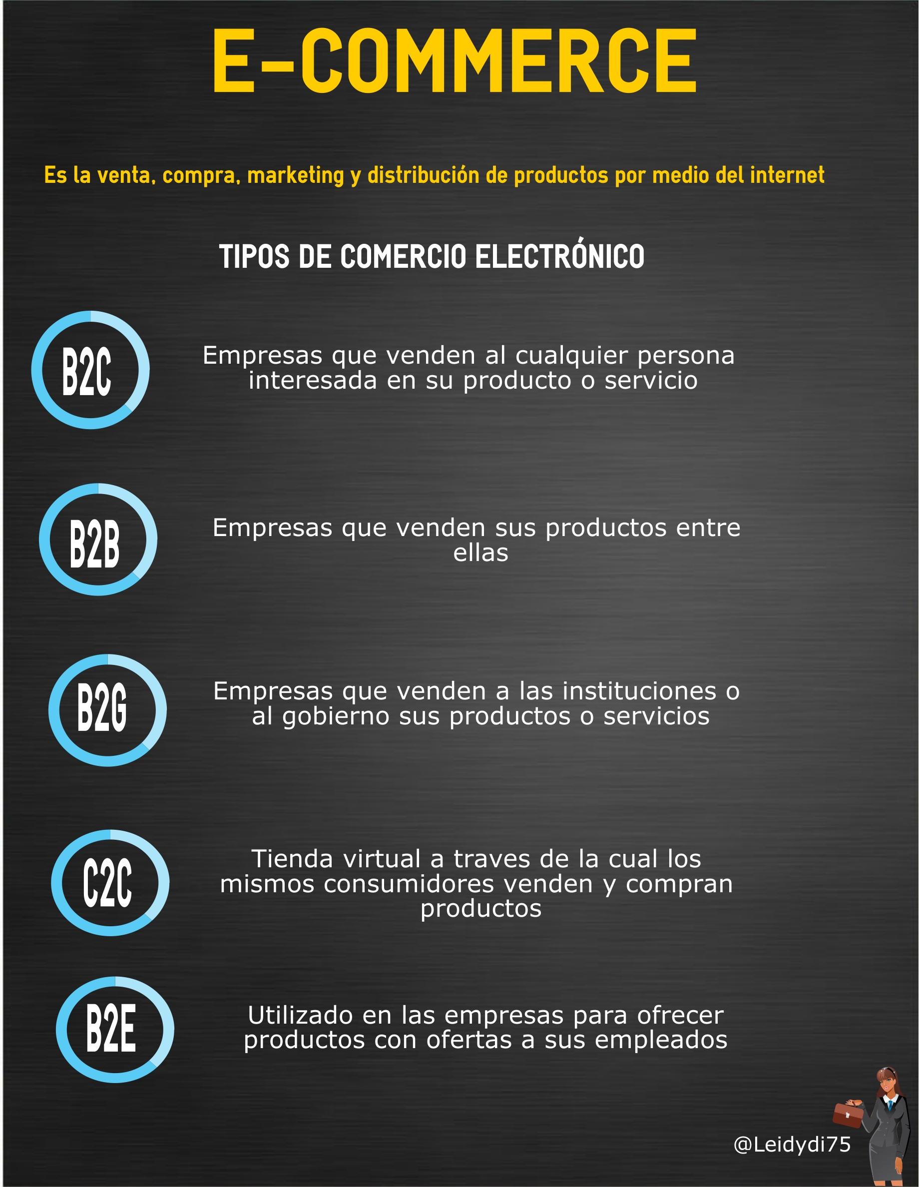 infografia-e-commerce