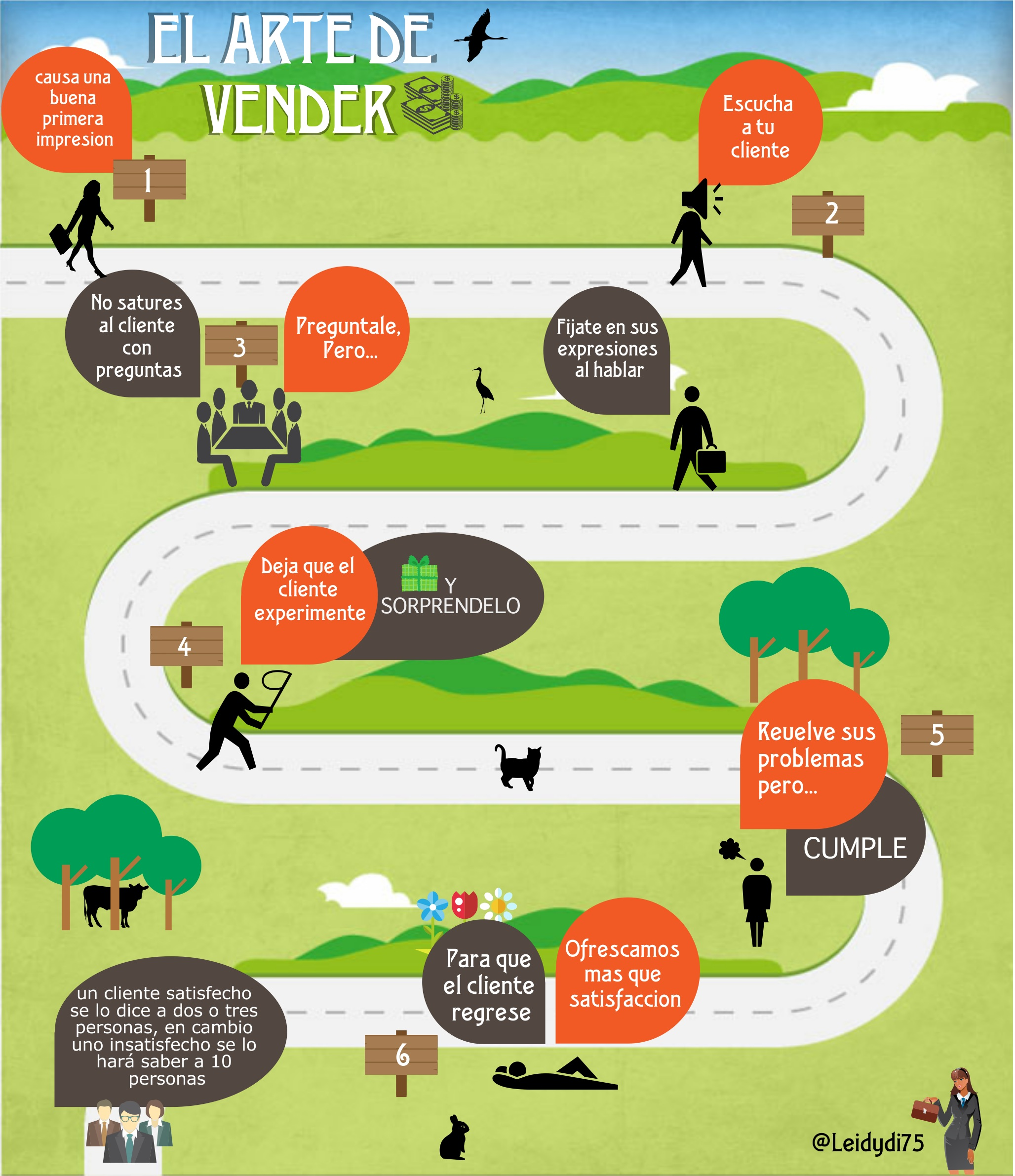 infografia-ventas-3