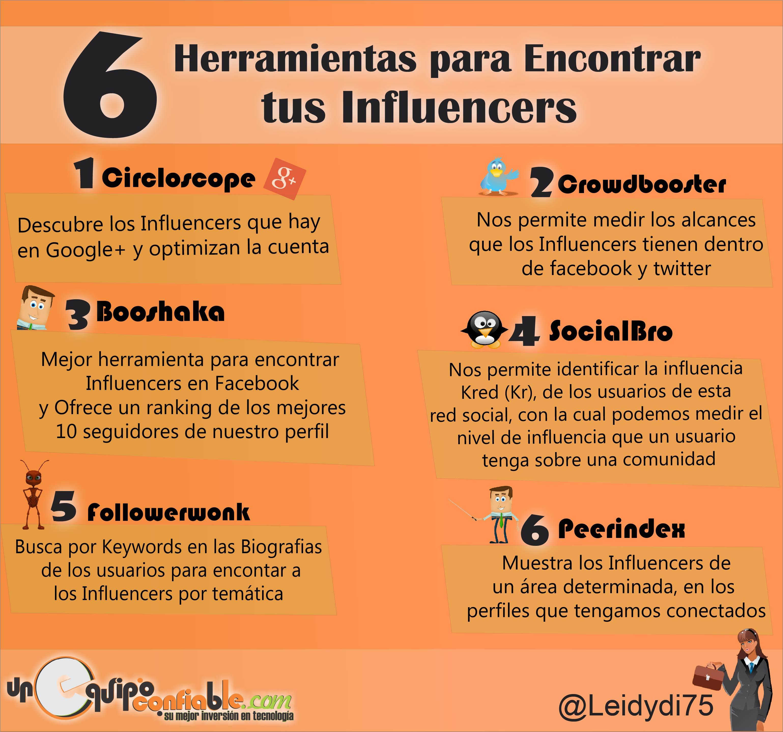 herramientas-para-encontrar-influencers-infografia