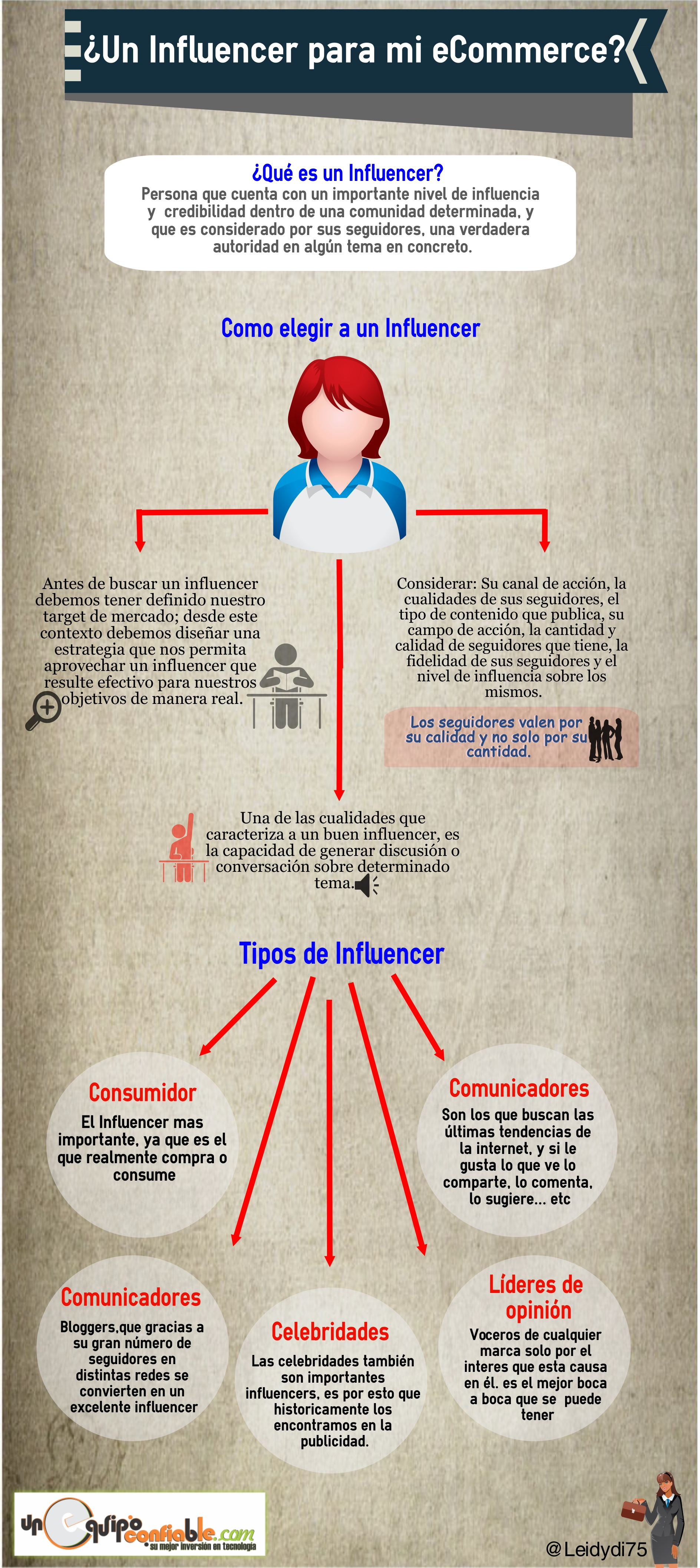 infografia-influencers.